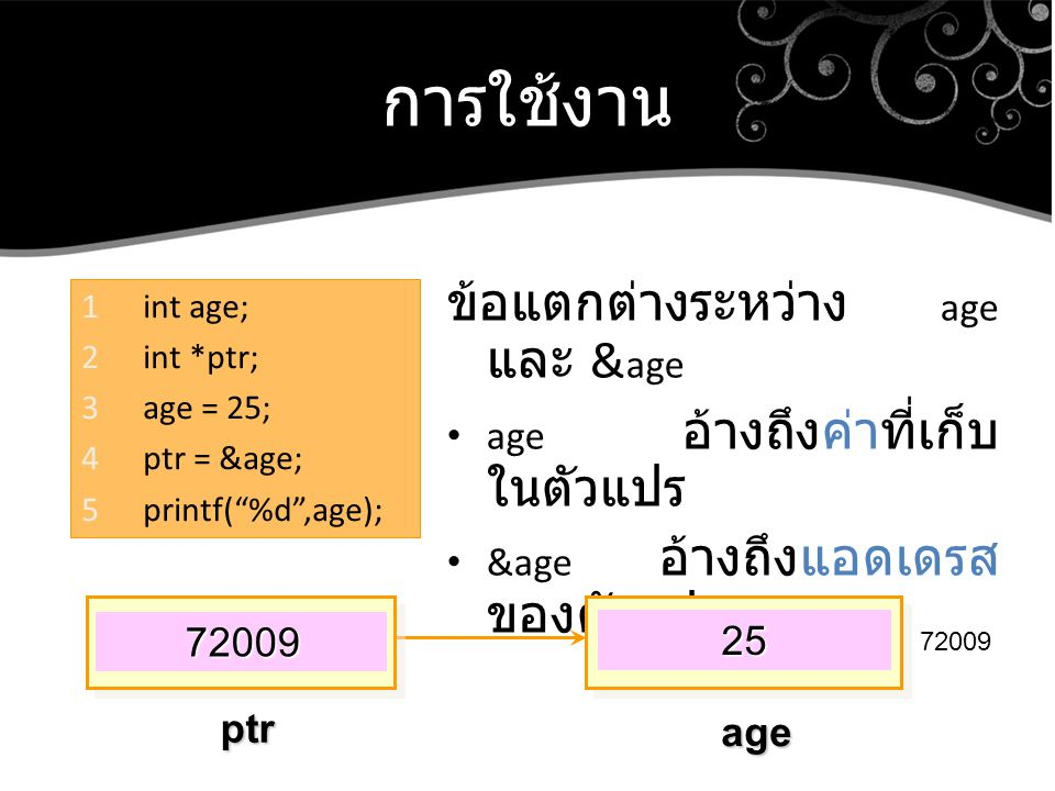 การใช้งาน ข้อแตกต่างระหว่าง ptr และ * ptr ptr อ้างถึงแอดเดรส *ptr อ้างถึงค่าที่เก็บใน แอดเดรส 1int age, ru=10; 2int *ptr; 3age = 25; 4ptr = &age; 5printf( %d ,age); 6*ptr = ru; ptr Value of age age Address of age 25 25 72009 72009 72009 *ptr) ; 10 10