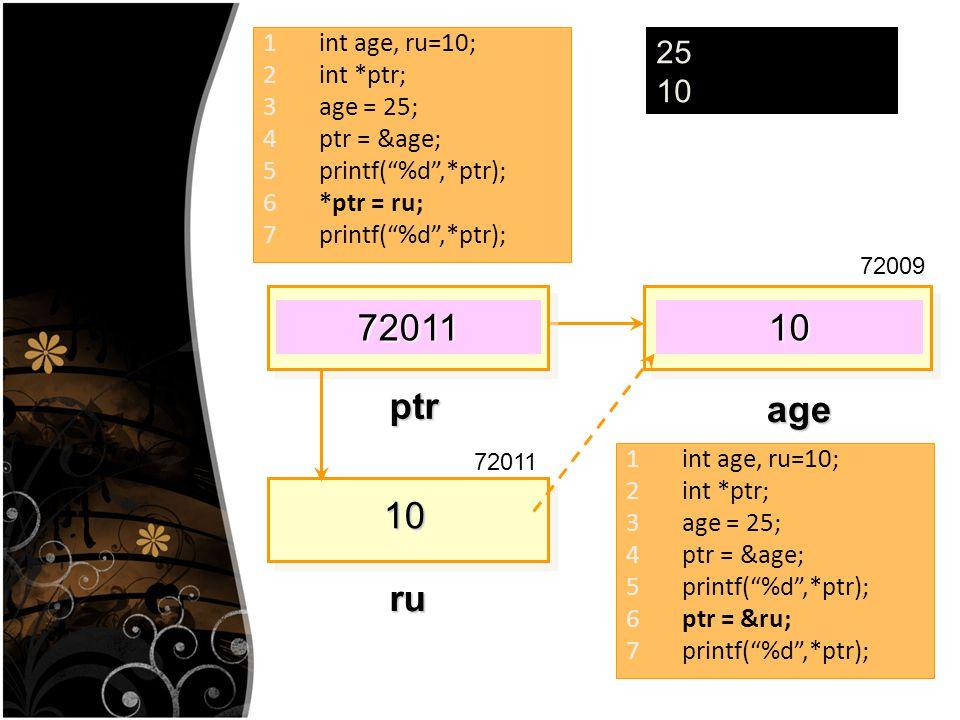 "1int age, ru=10; 2int *ptr; 3age = 25; 4ptr = &age; 5printf(""%d"",*ptr); 6*ptr = ru; 7printf(""%d"",*ptr); 1int age, ru=10; 2int *ptr; 3age = 25; 4ptr ="