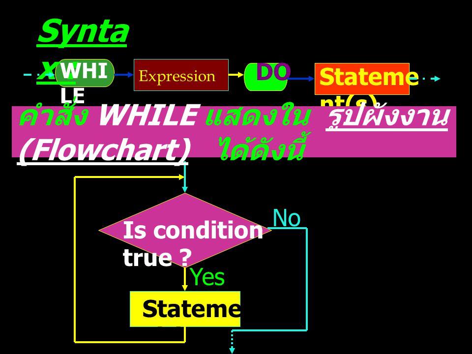 2. คำสั่ง WHILE คำสั่ง while เป็นคำสั่งให้ทำซ้ำ หรือวนรอบ เมื่อ เงื่อนไขสอดคล้องหรือ เงื่อนไขเป็นจริง จะทำงานในขอบข่าย ( คำสั่ง หรือกลุ่มของคำสั่ง ) ท