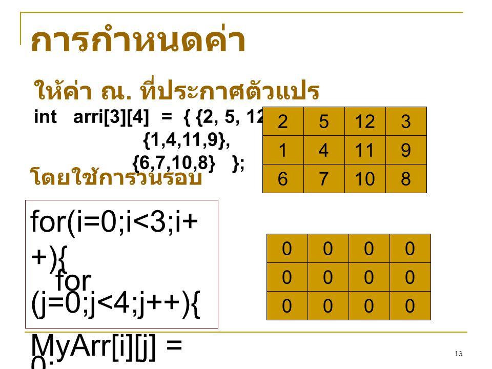 13 การกำหนดค่า for(i=0;i<3;i+ +){ for (j=0;j<4;j++){ MyArr[i][j] = 0; } 000 000 0 0 0000 int arri[3][4] = { {2, 5, 12, 3}, {1,4,11,9}, {6,7,10,8} }; 2
