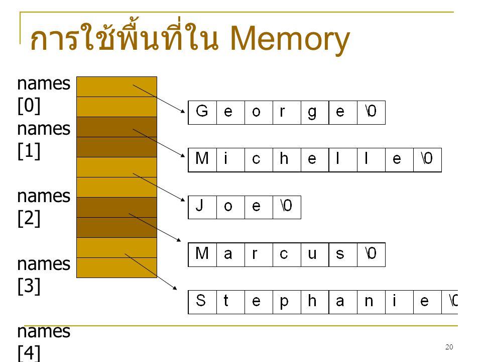 20 การใช้พื้นที่ใน Memory names [0] names [1] names [2] names [3] names [4]