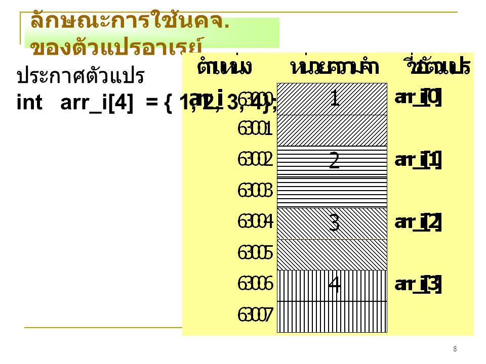 8 ลักษณะการใช้นคจ. ของตัวแปรอาเรย์ ประกาศตัวแปร int arr_i[4] = { 1, 2, 3, 4};