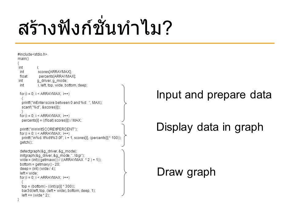 สร้างฟังก์ชั่นทำไม ? #include main() { int i; int scores[ARRAYMAX]; float percents[ARRAYMAX]; int g_driver, g_mode; int i, left, top, wide, bottom, de