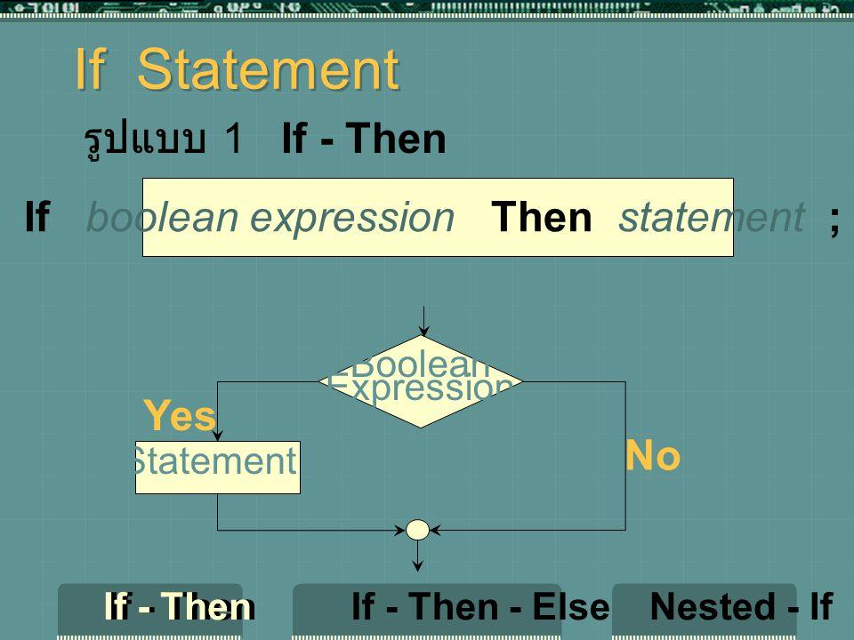 ประโยคคำสั่ง (statement)  คำสั่งเดี่ยว (single statement) คำสั่งที่ประกอบด้วยคำสั่งเพียงคำสั่งเดียว  คำสั่งเชิงซ้อน (compound statement) กลุ่มของคำส