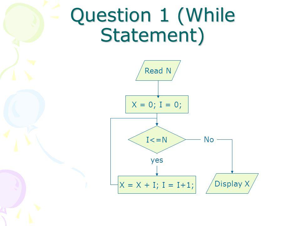 Question 1 (While Statement) X = 0; I = 0; I<=N Read N X = X + I; I = I+1; Display X yes No