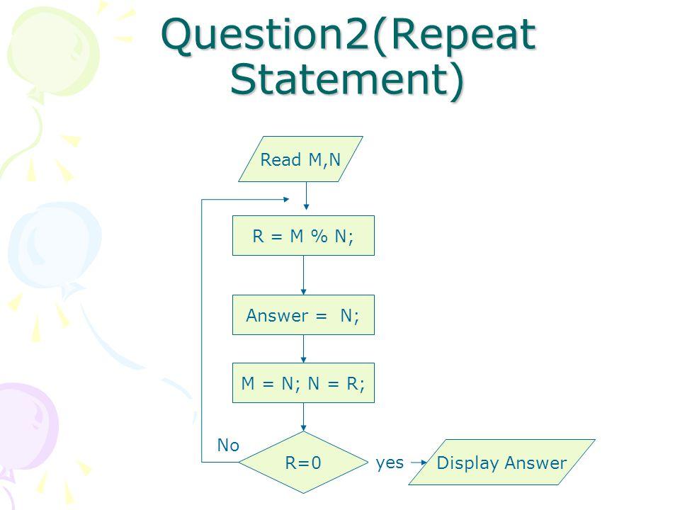 Question2(Repeat Statement) R = M % N; R=0 Read M,N M = N; N = R; Display Answer Answer = N; yes No