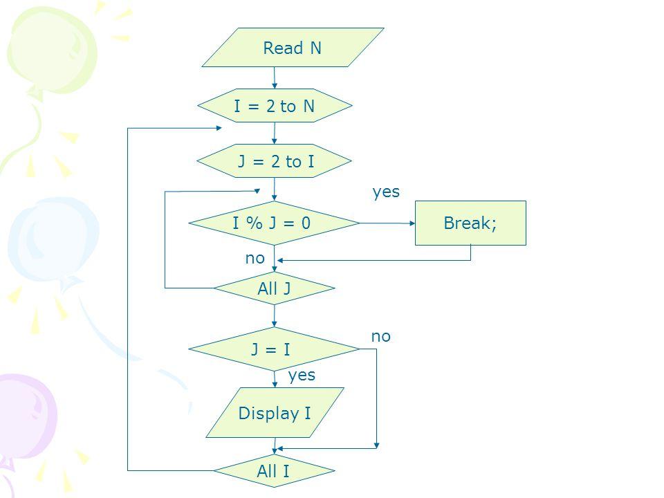 I = 2 to N Read N J = 2 to I I % J = 0 Display I Break; yes no All J All I J = I yes no