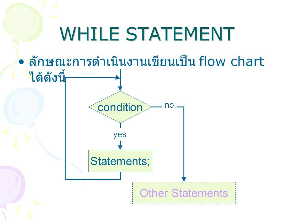 WHILE STATEMENT ลักษณะการดำเนินงานเขียนเป็น flow chart ได้ดังนี้ condition Statements; Other Statements yes no