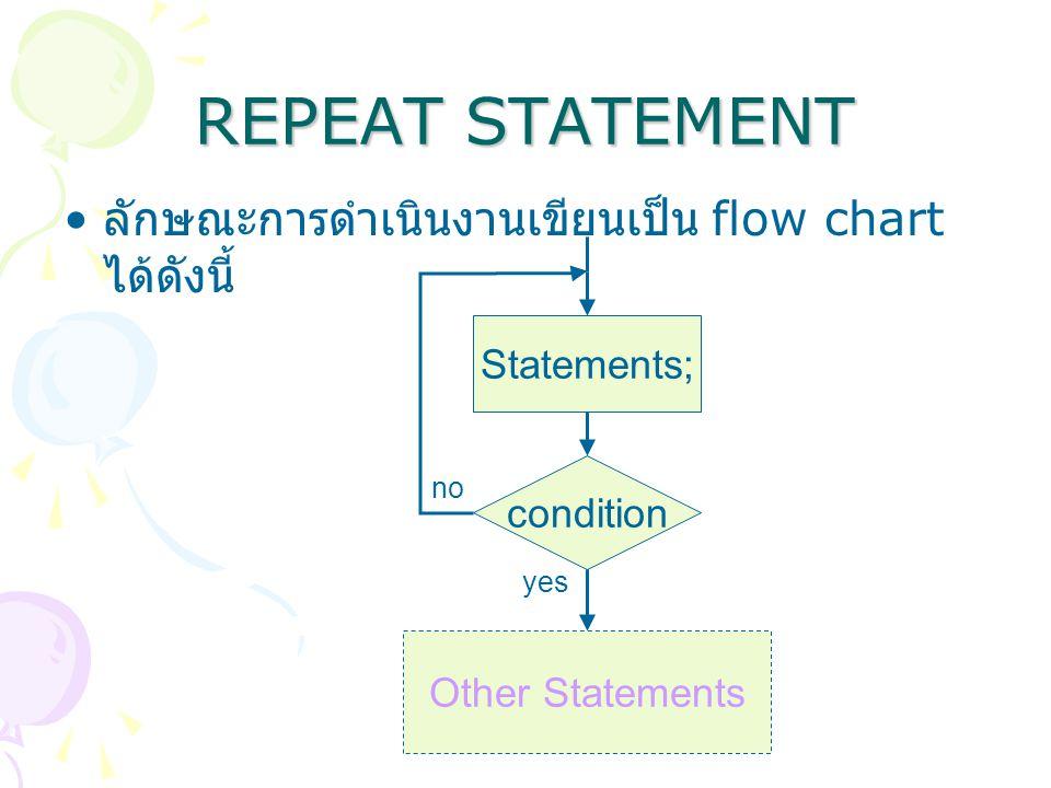 REPEAT STATEMENT ลักษณะการดำเนินงานเขียนเป็น flow chart ได้ดังนี้ condition Statements; yes no Other Statements