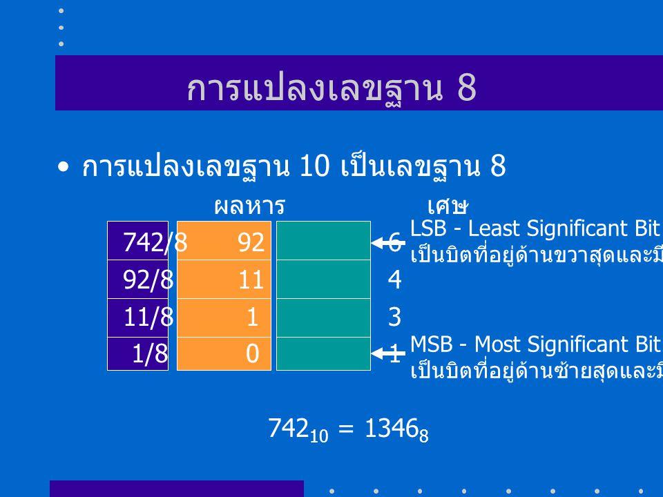 การแปลงเลขฐาน 8 การแปลงเลขฐาน 10 เป็นเลขฐาน 8 ผลหาร เศษ 742/8 92 6 92/8 114 11/8 13 1/8 01 742 10 = 1346 8 LSB - Least Significant Bit เป็นบิตที่อยู่ด้านขวาสุดและมีค่าน้อยสุด MSB - Most Significant Bit เป็นบิตที่อยู่ด้านซ้ายสุดและมีค่ามากสุด