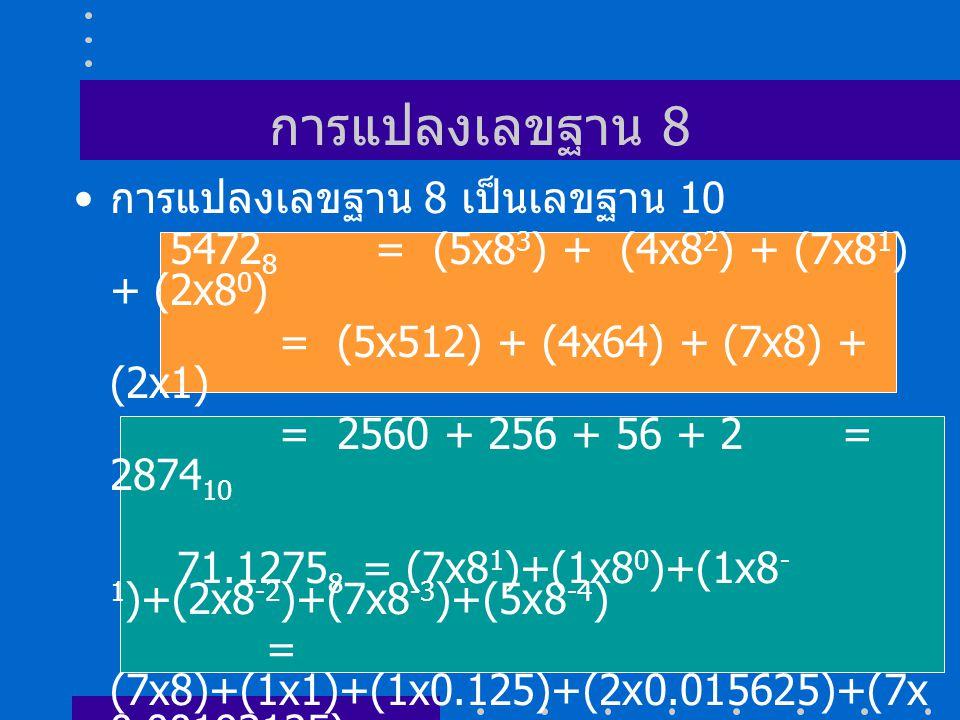 การแปลงเลขฐาน 8 การแปลงเลขฐาน 8 เป็นเลขฐาน 10 5472 8 = (5x8 3 ) + (4x8 2 ) + (7x8 1 ) + (2x8 0 ) = (5x512) + (4x64) + (7x8) + (2x1) = 2560 + 256 + 56 + 2 = 2874 10 71.1275 8 = (7x8 1 )+(1x8 0 )+(1x8 - 1 )+(2x8 -2 )+(7x8 -3 )+(5x8 -4 ) = (7x8)+(1x1)+(1x0.125)+(2x0.015625)+(7x 0.00193125) + (5x0.000244140625) = 56+1+0.125+0.03125+0.01367875+0.0012 20703125 = 57.171142578125 10