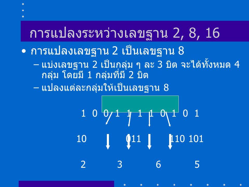 การแปลงระหว่างเลขฐาน 2, 8, 16 การแปลงเลขฐาน 2 เป็นเลขฐาน 8 – แบ่งเลขฐาน 2 เป็นกลุ่ม ๆ ละ 3 บิต จะได้ทั้งหมด 4 กลุ่ม โดยมี 1 กลุ่มที่มี 2 บิต – แปลงแต่ละกลุ่มให้เป็นเลขฐาน 8 1 0 0 1 1 1 1 0 1 0 1 2 3 6 5