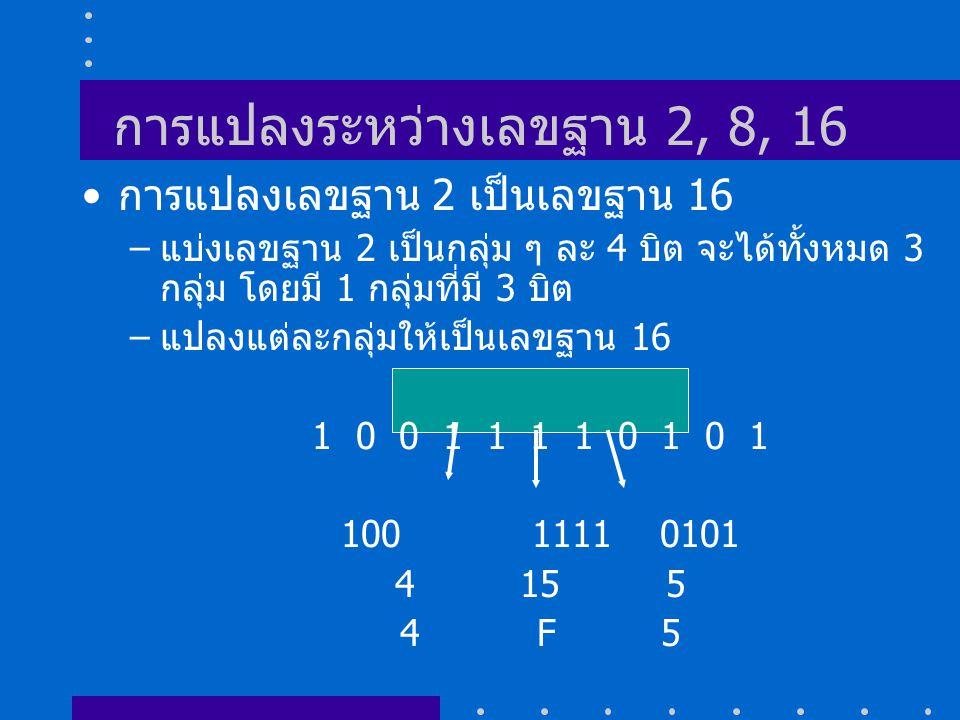 การแปลงระหว่างเลขฐาน 2, 8, 16 การแปลงเลขฐาน 2 เป็นเลขฐาน 16 – แบ่งเลขฐาน 2 เป็นกลุ่ม ๆ ละ 4 บิต จะได้ทั้งหมด 3 กลุ่ม โดยมี 1 กลุ่มที่มี 3 บิต – แปลงแต่ละกลุ่มให้เป็นเลขฐาน 16 1 0 0 1 1 1 1 0 1 0 1 4 15 5 4 F 5