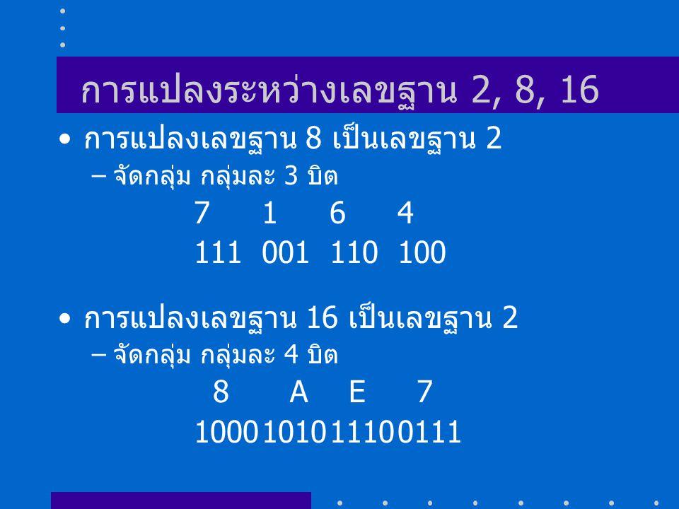 การแปลงระหว่างเลขฐาน 2, 8, 16 การแปลงเลขฐาน 8 เป็นเลขฐาน 2 – จัดกลุ่ม กลุ่มละ 3 บิต 7164 111001110100 การแปลงเลขฐาน 16 เป็นเลขฐาน 2 – จัดกลุ่ม กลุ่มละ 4 บิต 8 A E 7 1000101011100111