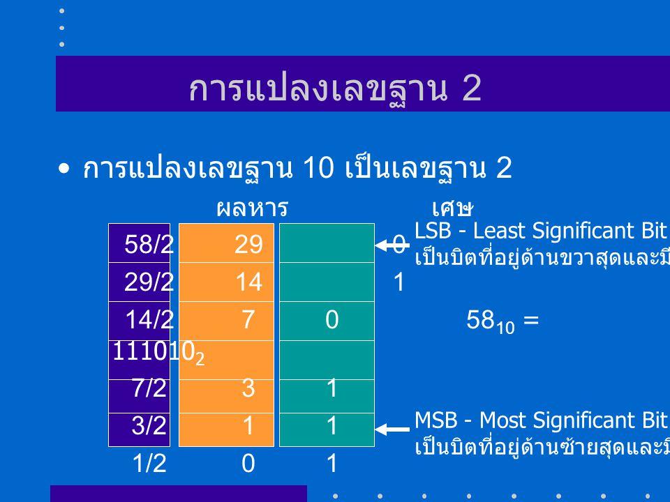 การแปลงเลขฐาน 2 การแปลงเลขฐาน 10 เป็นเลขฐาน 2 ผลหาร เศษ 58/2 29 0 29/2 141 14/2 70 58 10 = 111010 2 7/2 31 3/2 11 1/2 01 LSB - Least Significant Bit เป็นบิตที่อยู่ด้านขวาสุดและมีค่าน้อยสุด MSB - Most Significant Bit เป็นบิตที่อยู่ด้านซ้ายสุดและมีค่ามากสุด