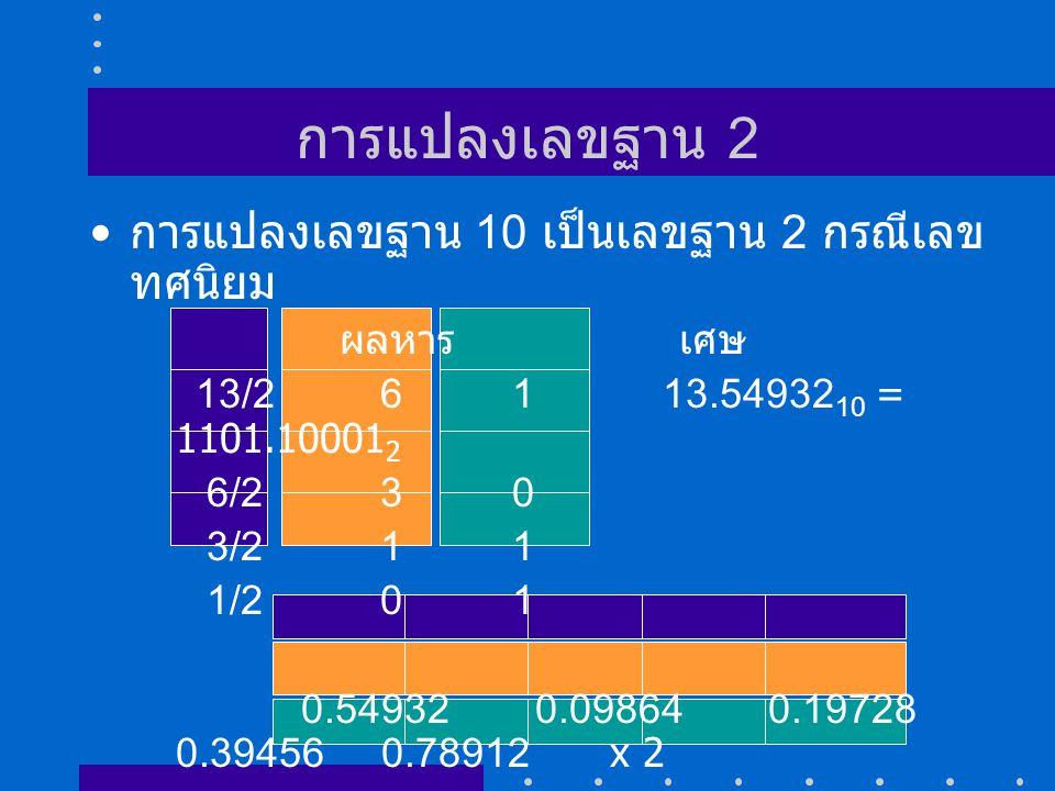 การแปลงเลขฐาน 2 การแปลงเลขฐาน 10 เป็นเลขฐาน 2 กรณีเลข ทศนิยม ผลหาร เศษ 13/2 6 1 13.54932 10 = 1101.10001 2 6/2 30 3/2 11 1/2 01 0.54932 0.09864 0.19728 0.39456 0.78912 x 2 ผลคูณ 1.09864 0.19728 0.39456 0.78912 1.57824 ผลลัพธ์ 1 0 0 0 1