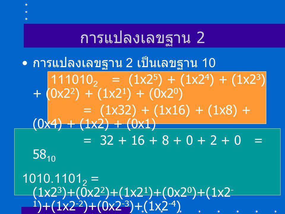 การแปลงเลขฐาน 2 การแปลงเลขฐาน 2 เป็นเลขฐาน 10 111010 2 = (1x2 5 ) + (1x2 4 ) + (1x2 3 ) + (0x2 2 ) + (1x2 1 ) + (0x2 0 ) = (1x32) + (1x16) + (1x8) + (0x4) + (1x2) + (0x1) = 32 + 16 + 8 + 0 + 2 + 0 = 58 10 1010.1101 2 = (1x2 3 )+(0x2 2 )+(1x2 1 )+(0x2 0 )+(1x2 - 1 )+(1x2 -2 )+(0x2 -3 )+(1x2 -4 ) = (1x8) + (0x4)+(1x2)+(0x1)+(1x0.5)+(1x0.25) +(0x0.125)+(1x0.0625) = 8 + 0 + 2 + 0 + 0.5 + 0.25 + 0 + 0.0625 = 10.8125 10