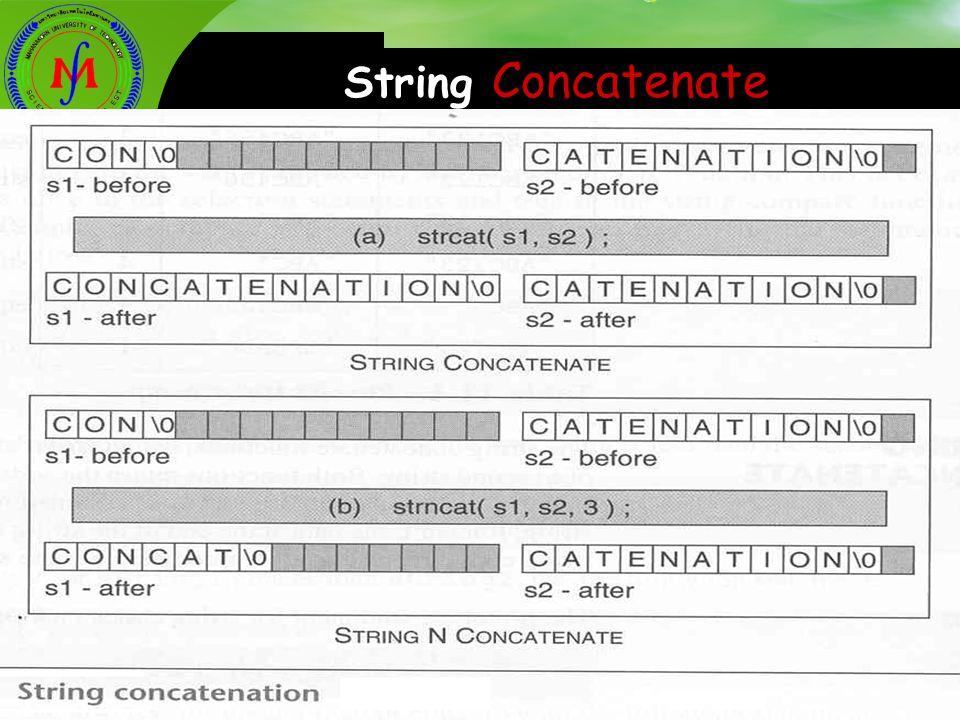 Computer Engineering Mahanakorn University of Technology. String Concatenate