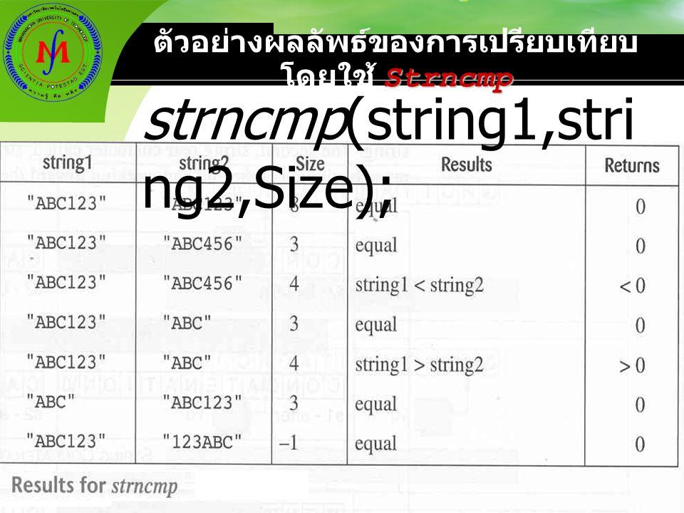 Computer Engineering Mahanakorn University of Technology. Strncmp ตัวอย่างผลลัพธ์ของการเปรียบเทียบ โดยใช้ Strncmp strncmp(string1,stri ng2,Size);