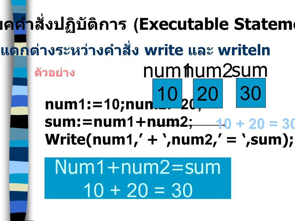 ประโยคคำสั่งปฏิบัติการ (Executable Statements) ข้อแตกต่างระหว่างคำสั่ง write และ writeln คำสั่ง writeln จะทำให้มีการขึ้นบรรทัดใหม่หลังจากที่มีการแสดงผ