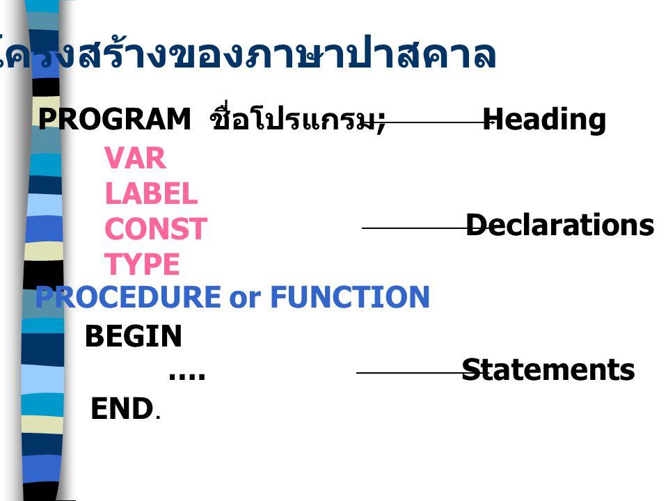 PROGRAM ชื่อโปรแกรม ; VAR LABEL CONST TYPE PROCEDURE or FUNCTION BEGIN END.