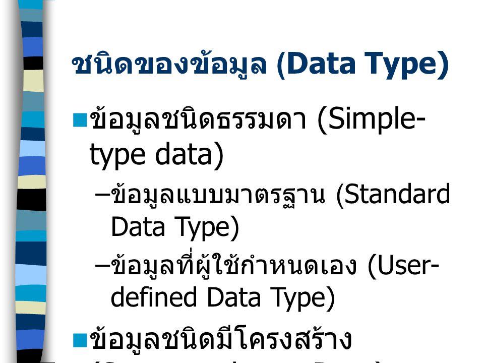 ชนิดของข้อมูล (Data Type) ข้อมูลชนิดธรรมดา (Simple- type data) – ข้อมูลแบบมาตรฐาน (Standard Data Type) – ข้อมูลที่ผู้ใช้กำหนดเอง (User- defined Data Type) ข้อมูลชนิดมีโครงสร้าง (Structured-type Data) ข้อมูลชนิดตัวชี้ (Pointer-type Data)