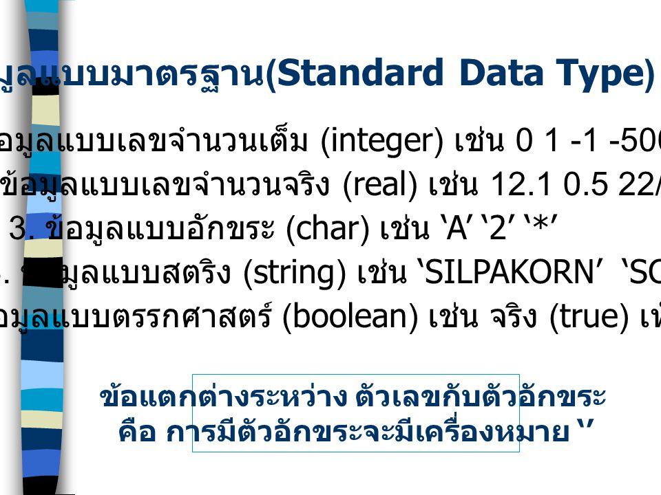 ชนิดของข้อมูล (Data Type) ข้อมูลชนิดธรรมดา (Simple- type data) – ข้อมูลแบบมาตรฐาน (Standard Data Type) – ข้อมูลที่ผู้ใช้กำหนดเอง (User- defined Data T