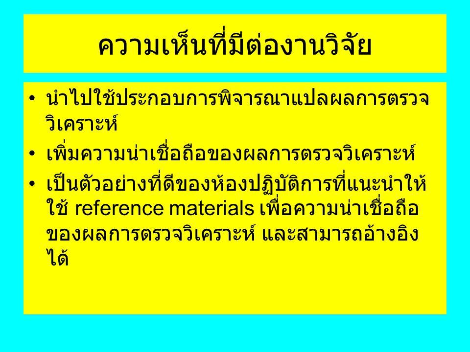 ความเห็นที่มีต่องานวิจัย นำไปใช้ประกอบการพิจารณาแปลผลการตรวจ วิเคราะห์ เพิ่มความน่าเชื่อถือของผลการตรวจวิเคราะห์ เป็นตัวอย่างที่ดีของห้องปฏิบัติการที่แนะนำให้ ใช้ reference materials เพื่อความน่าเชื่อถือ ของผลการตรวจวิเคราะห์ และสามารถอ้างอิง ได้