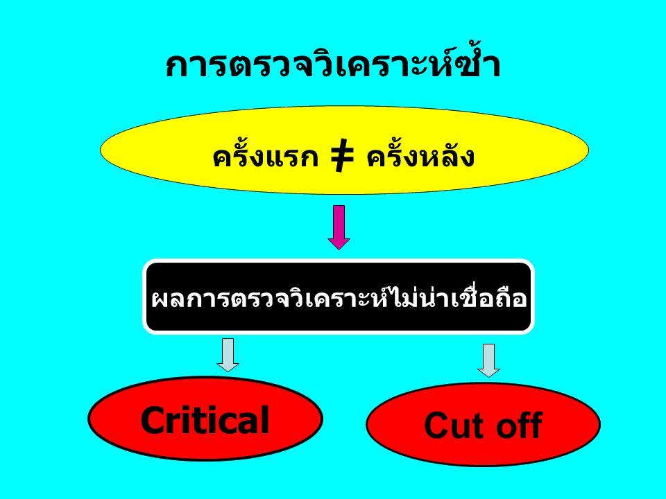 การตรวจวิเคราะห์ซ้ำ ครั้งแรก = ครั้งหลัง ผลการตรวจวิเคราะห์ไม่น่าเชื่อถือ Critical Cut off