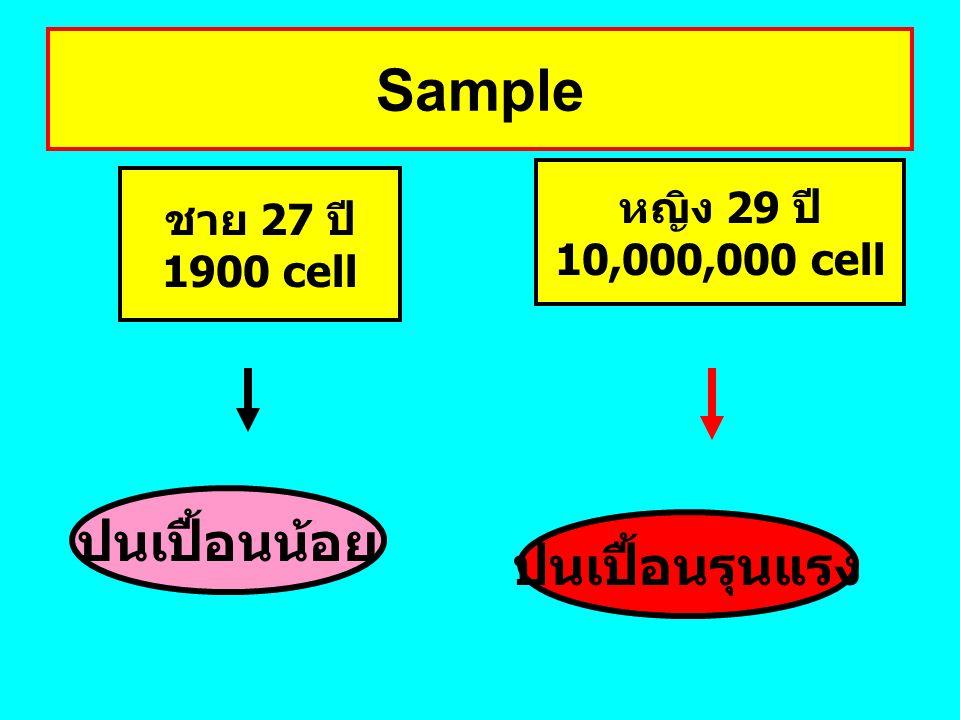 Sample ปนเปื้อนน้อย ปนเปื้อนรุนแรง ชาย 27 ปี 1900 cell หญิง 29 ปี 10,000,000 cell