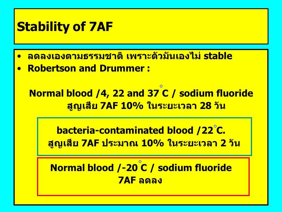 Stability of 7AF ลดลงเองตามธรรมชาติ เพราะตัวมันเองไม่ stable Robertson and Drummer : Normal blood /4, 22 and 37 C / sodium fluoride สูญเสีย 7AF 10% ใน