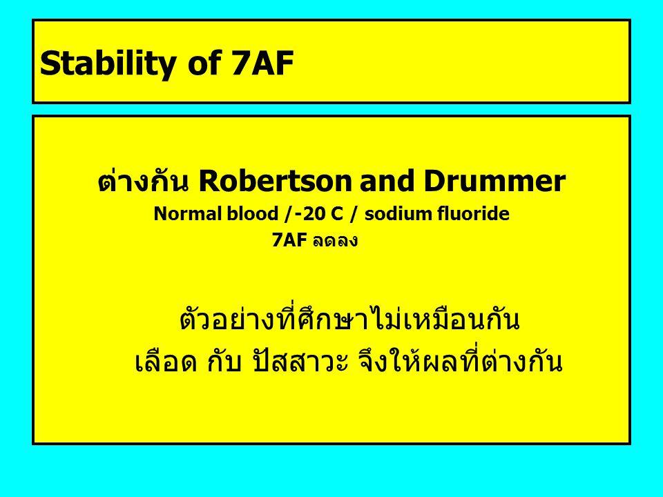 Stability of 7AF ต่างกัน Robertson and Drummer Normal blood /-20 C / sodium fluoride 7AF ลดลง ตัวอย่างที่ศึกษาไม่เหมือนกัน เลือด กับ ปัสสาวะ จึงให้ผลท