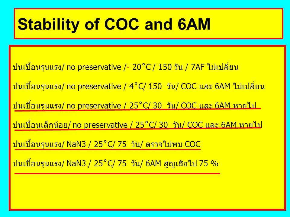 Stability of COC and 6AM ปนเปื้อนรุนแรง/ no preservative /- 20˚C / 150 วัน / 7AF ไม่เปลี่ยน ปนเปื้อนรุนแรง/ no preservative / 4˚C/ 150 วัน/ COC และ 6A