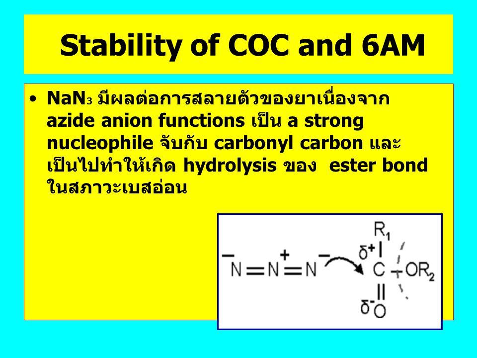 Stability of COC and 6AM NaN 3 มีผลต่อการสลายตัวของยาเนื่องจาก azide anion functions เป็น a strong nucleophile จับกับ carbonyl carbon และ เป็นไปทำให้เ