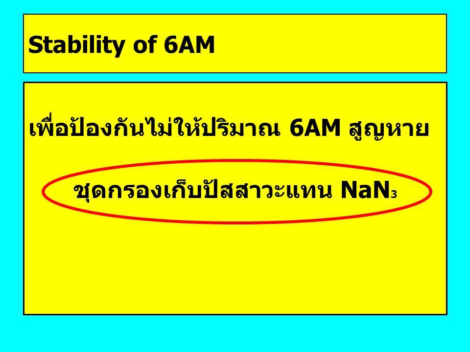Stability of 6AM เพื่อป้องกันไม่ให้ปริมาณ 6AM สูญหาย ชุดกรองเก็บปัสสาวะแทน NaN 3