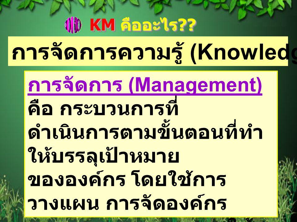 KM คืออะไร?? การจัดการความรู้ (Knowledge Management) การจัดการ (Management) คือ กระบวนการที่ ดำเนินการตามขั้นตอนที่ทำ ให้บรรลุเป้าหมาย ขององค์กร โดยใช
