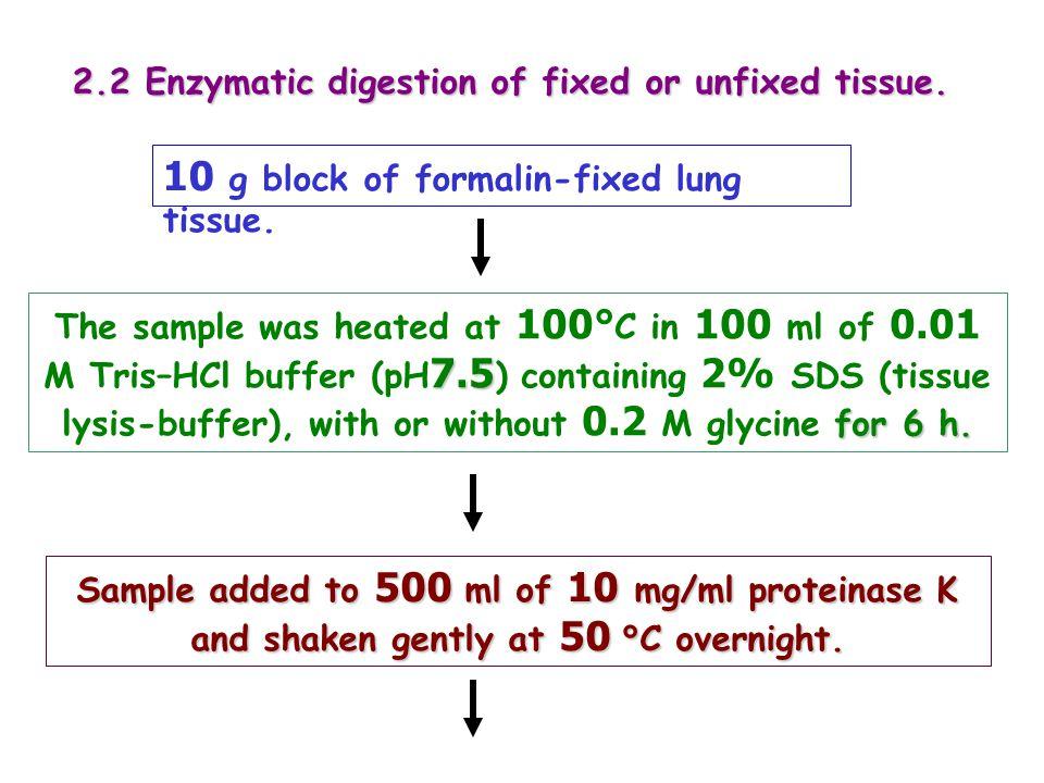 ผลของการศึกษานี้แนะนำตรวจหา Diatom กับการย่อยด้วย Proteinase K สามารถแสดงให้เห็นในเนื้อเยื่อ Formalin-fixed โดยการให้ความร้อนแก่ตัวอย่าง Buffer ที่มี Glycine การศึกษานี้แนะนำให้ใช้เนื้อเยื่อ Formalin-fixed มากกว่า เนื้อเยื่อ Unfixed สำหรับการตรวจหา Diatom ในรายที่มี ความเสี่ยงต่อการติดเชื้อ นอกจากนั้น การบ่มการย่อยด้วย Hydrogen peroxide ในเวลาที่จำกัด สามารถช่วยในการตรวจ วิเคราะห์หา Diatom ทั้งปริมาณและคุณภาพในตัวอย่างของปอด ที่มีสิ่งแปลกปลอมปนเปื้อนในการสูดดมในรายที่จมน้ำหรือ ภายใต้สภาวะอื่นๆ