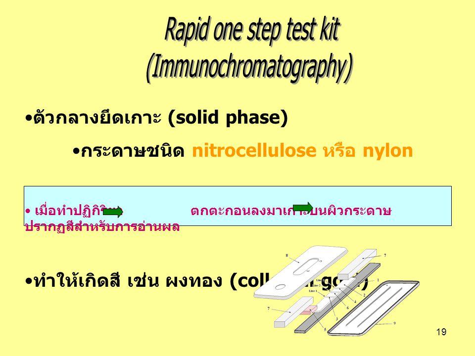 19 ตัวกลางยึดเกาะ (solid phase) กระดาษชนิด nitrocellulose หรือ nylon เมื่อทำปฏิกิริยา ตกตะกอนลงมาเกาะบนผิวกระดาษ ปรากฏสีสำหรับการอ่านผล ทำให้เกิดสี เช่น ผงทอง (colloidal gold)
