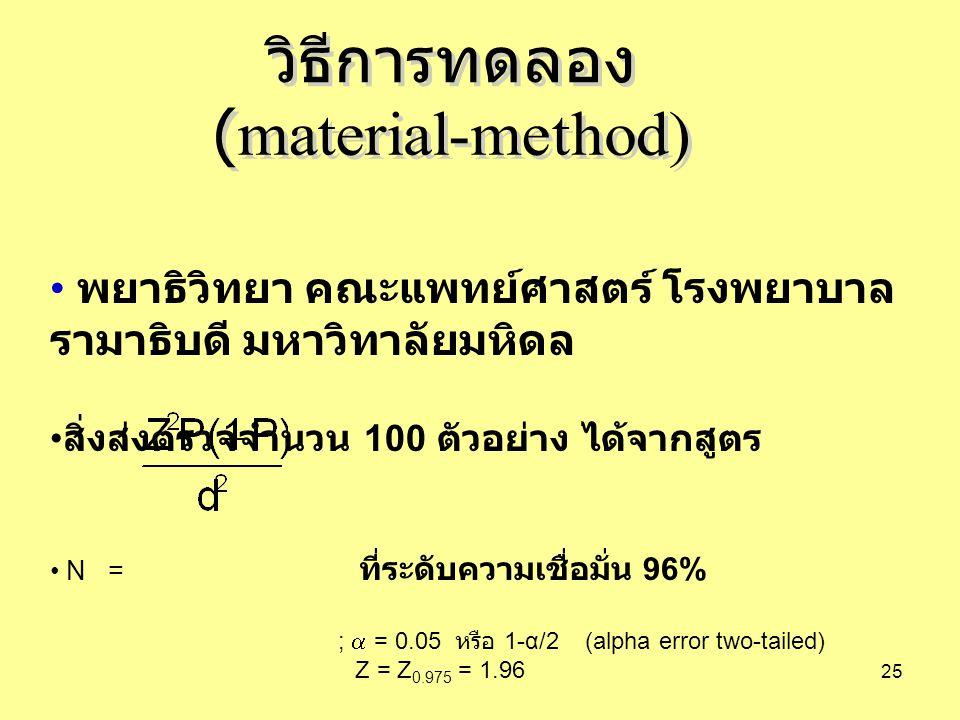 25 พยาธิวิทยา คณะแพทย์ศาสตร์ โรงพยาบาล รามาธิบดี มหาวิทาลัยมหิดล สิ่งส่งตรวจจำนวน 100 ตัวอย่าง ได้จากสูตร N = ที่ระดับความเชื่อมั่น 96% ;  = 0.05 หรือ 1-α/2 (alpha error two-tailed) Z = Z 0.975 = 1.96