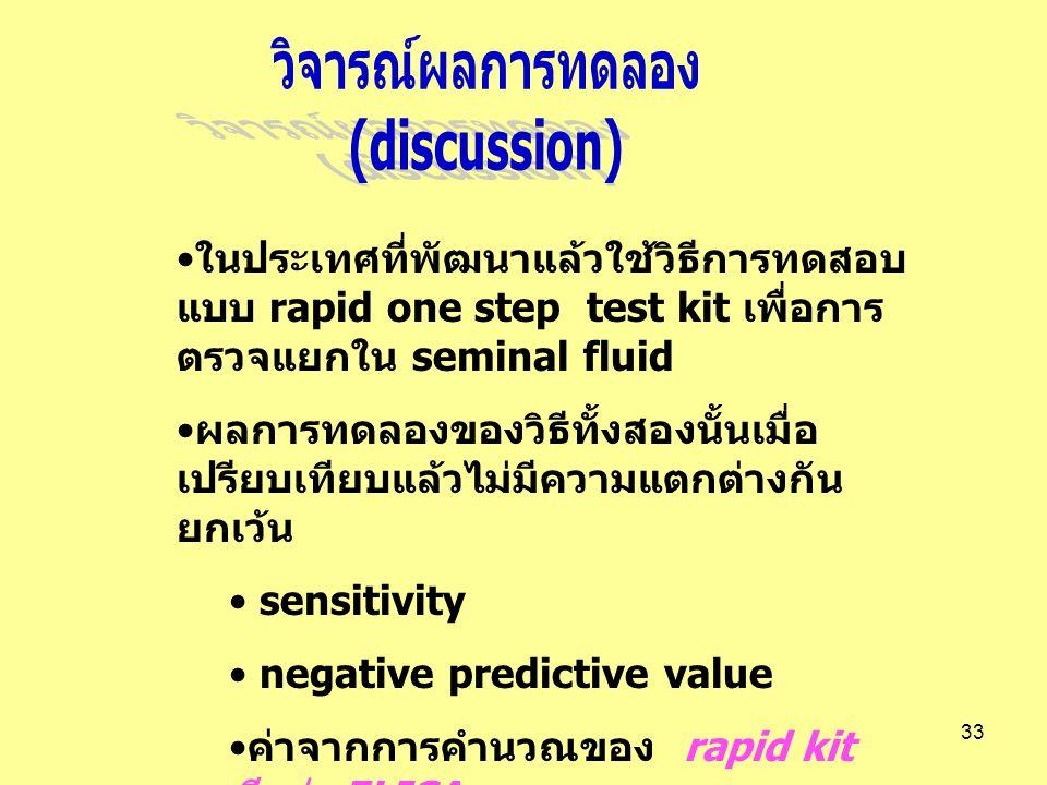 33 ในประเทศที่พัฒนาแล้วใช้วิธีการทดสอบ แบบ rapid one step test kit เพื่อการ ตรวจแยกใน seminal fluid ผลการทดลองของวิธีทั้งสองนั้นเมื่อ เปรียบเทียบแล้วไม่มีความแตกต่างกัน ยกเว้น sensitivity negative predictive value ค่าจากการคำนวณของ rapid kit ดีกว่า ELISA
