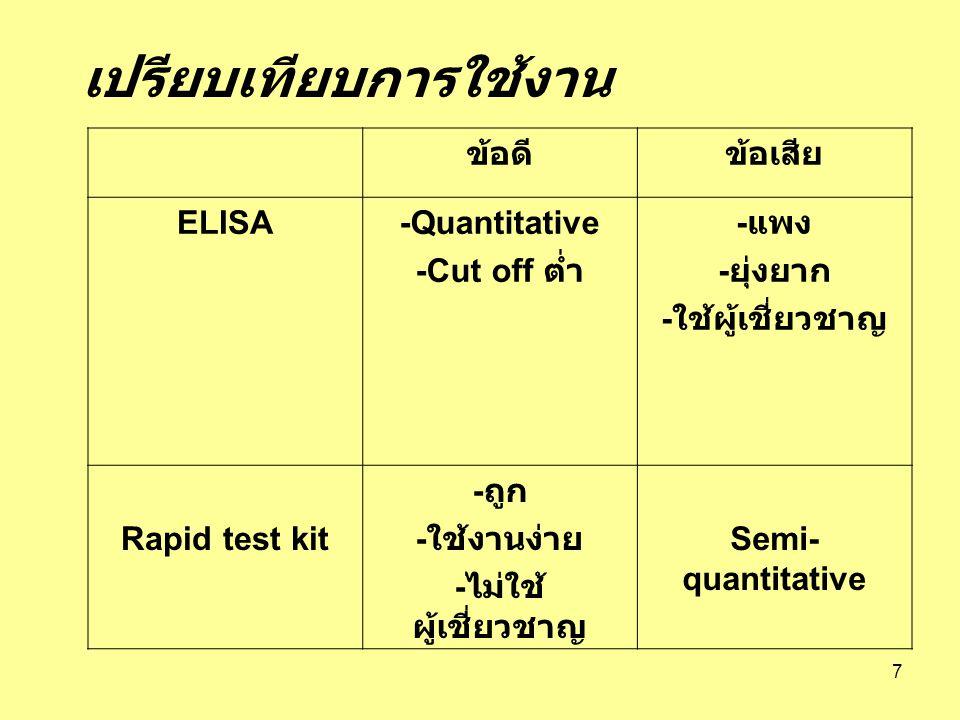 7 ข้อดีข้อเสีย ELISA-Quantitative -Cut off ต่ำ - แพง - ยุ่งยาก - ใช้ผู้เชี่ยวชาญ Rapid test kit - ถูก - ใช้งานง่าย - ไม่ใช้ ผู้เชี่ยวชาญ Semi- quantitative เปรียบเทียบการใช้งาน