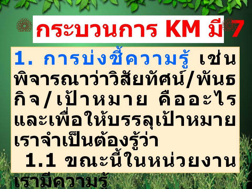 กระบวนการ KM มี 7 ขั้นตอน 1.