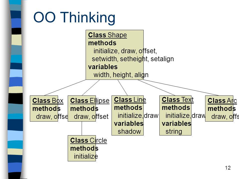 11 Object-oriented concept เราสามารถสร้าง class ใหม่ได้ โดยนำ class ที่ถูกสร้างและใช้งานอยู่แล้วมา ปรับปรุงเปลี่ยนแปลงให้เหมาะสมกับหน้าที่ ใหม่ที่ต้อง