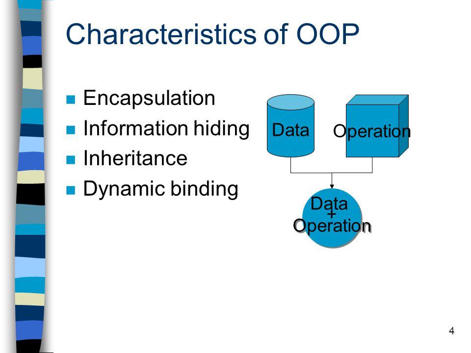 4 Characteristics of OOP Encapsulation Information hiding Inheritance Dynamic binding Data Operation Data + Operation Data + Operation