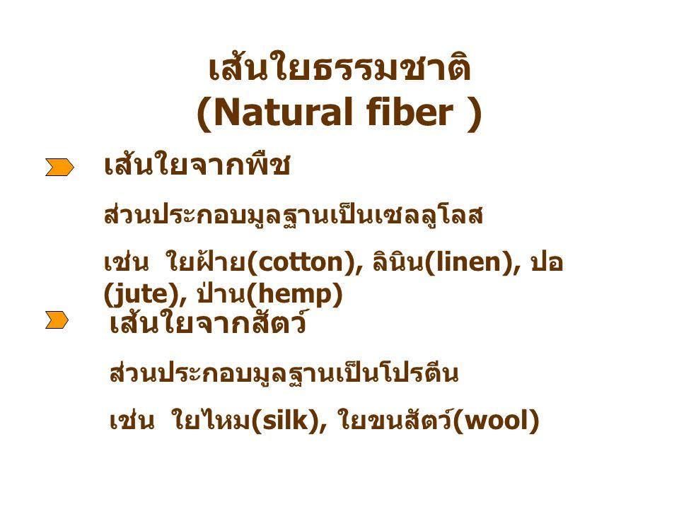 เส้นใยธรรมชาติ (Natural fiber ) เส้นใยจากพืช ส่วนประกอบมูลฐานเป็นเซลลูโลส เช่น ใยฝ้าย (cotton), ลินิน (linen), ปอ (jute), ป่าน (hemp) เส้นใยจากสัตว์ ส่วนประกอบมูลฐานเป็นโปรตีน เช่น ใยไหม (silk), ใยขนสัตว์ (wool)