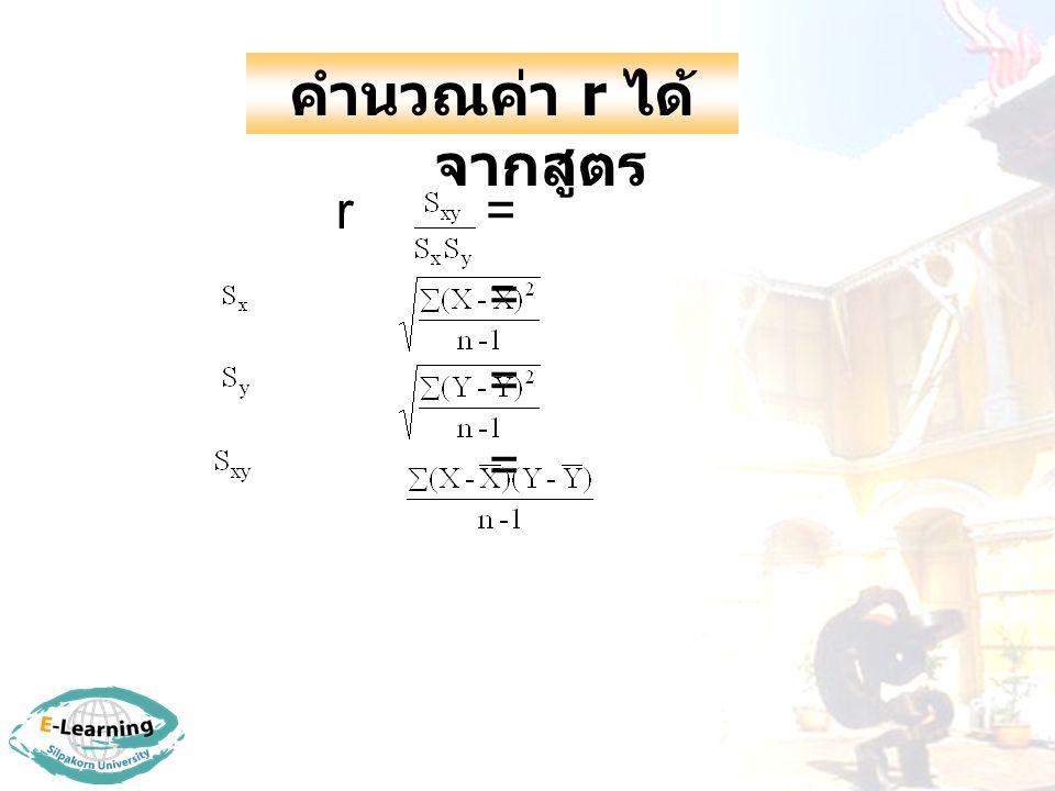 คำนวณค่า r ได้ จากสูตร r = =