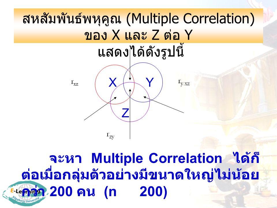 สหสัมพันธ์พหุคูณ (Multiple Correlation) ของ X และ Z ต่อ Y แสดงได้ดังรูปนี้ จะหา Multiple Correlation ได้ก็ ต่อเมื่อกลุ่มตัวอย่างมีขนาดใหญ่ไม่น้อย กว่า 200 คน (n 200) Z XY