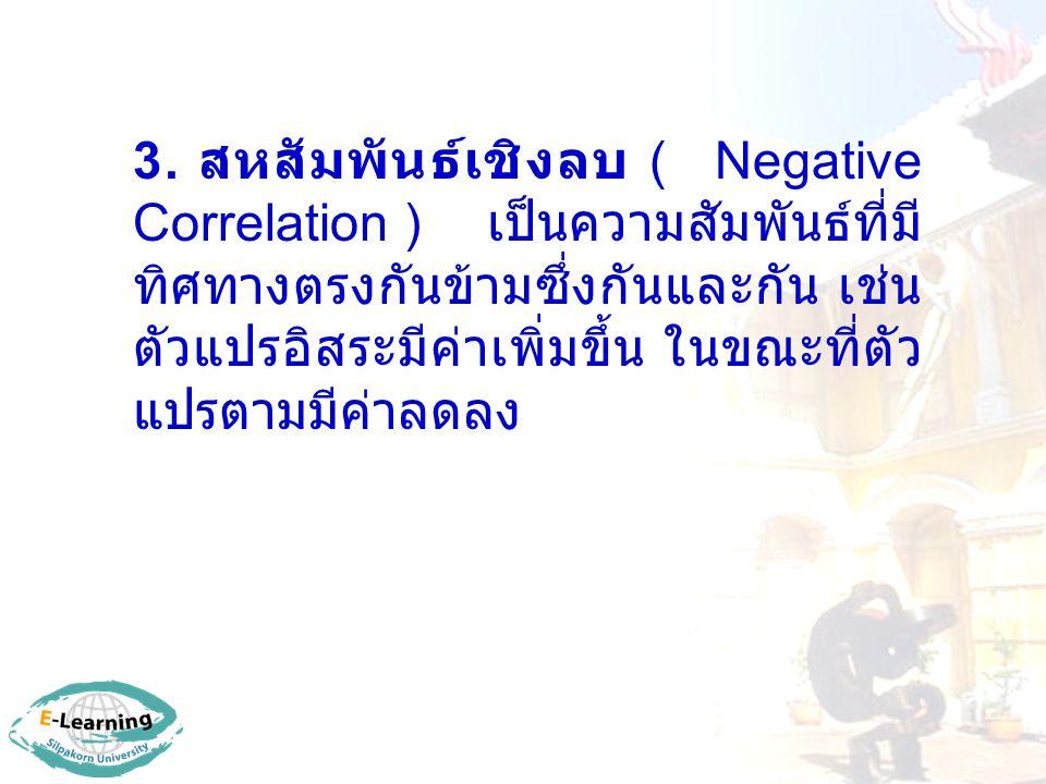 3. สหสัมพันธ์เชิงลบ ( Negative Correlation ) เป็นความสัมพันธ์ที่มี ทิศทางตรงกันข้ามซึ่งกันและกัน เช่น ตัวแปรอิสระมีค่าเพิ่มขึ้น ในขณะที่ตัว แปรตามมีค่