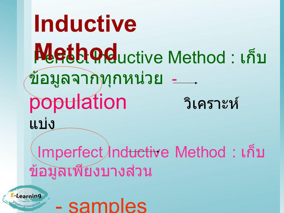All men are mortal C is mortal, D is mortal A is mortal, B is mortal Perfect induction Population Imperfect inductionSample