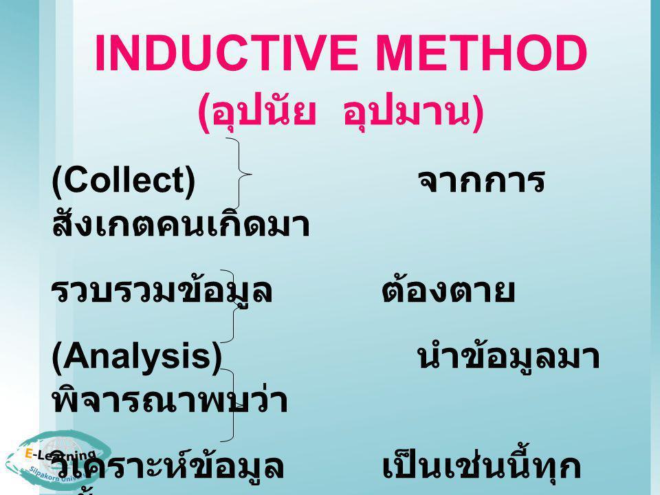 Baconian Induction Baconian Induction PositiveInstance Negative Instance Alternative Instance